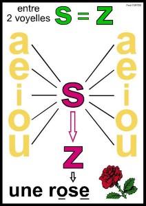 prononciation du S entre 2 voyelles