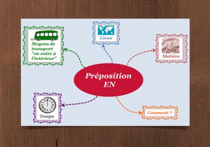 comment utiliser la préposition EN