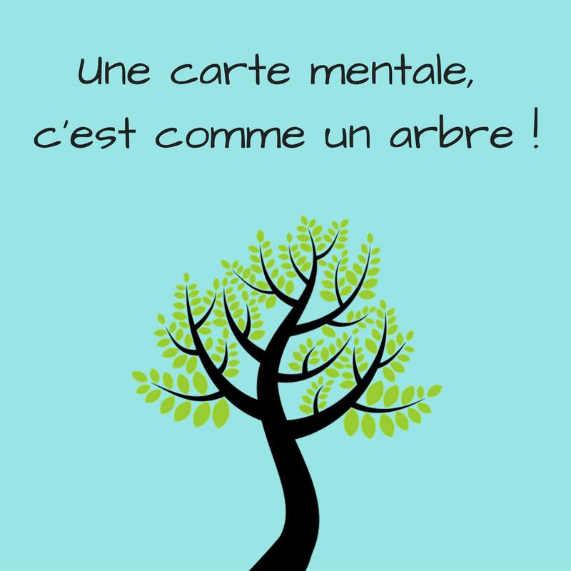 apprendre cours français avec carte mentale