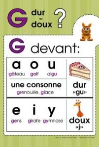 prononciation de la lettre G en français