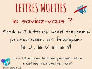 prononciation des lettres en francais 3 lettres qui ne sont jamais muettes en français