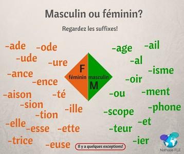 dictionnaire en français