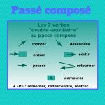 Passé composé : les verbes qui se forment avec les 2 auxiliaires être et avoir