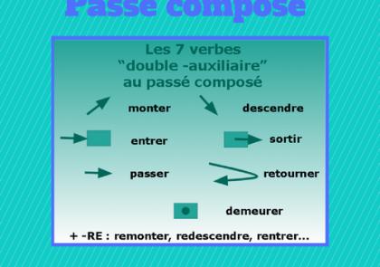 verbes qui se forment avec les 2 auxiliaires